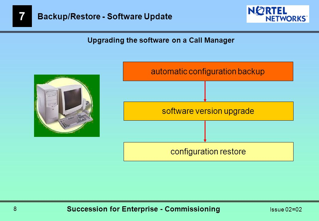 Backup/Restore - Software Update 7 Succession for Enterprise - Commissioning Issue 02=02 8 Upgrading the software on a Call Manager automatic configuration backup software version upgrade configuration restore