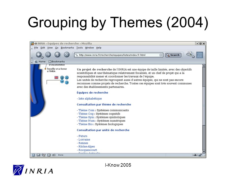 I-Know 2005 Grouping by Themes (2004)