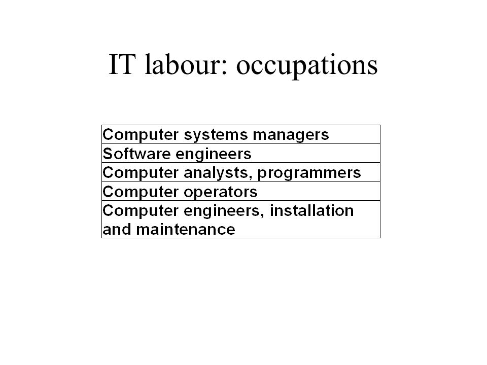 IT labour: occupations