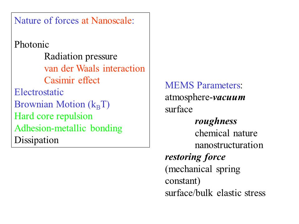 Nature of forces at Nanoscale: Photonic Radiation pressure van der Waals interaction Casimir effect Electrostatic Brownian Motion (k B T) Hard core repulsion Adhesion-metallic bonding Dissipation MEMS Parameters: atmosphere-vacuum surface roughness chemical nature nanostructuration restoring force (mechanical spring constant) surface/bulk elastic stress