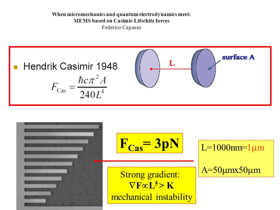 L=1000nm=1 m A=50 mx50 m F Cas = 3pN Strong gradient: F L 5 > K mechanical instability When micromechanics and quantum electrodynamics meet: MEMS based on Casimir-Lifschitz forces Federico Capasso