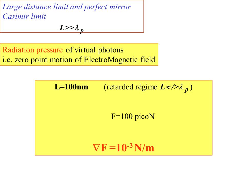 L=100nm (retarded régime L /> p ) F=100 picoN F =10 -3 N/m Large distance limit and perfect mirror Casimir limit L>> p Radiation pressure of virtual photons i.e.