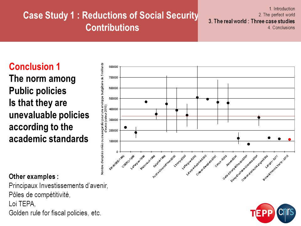 Case Study 1 : Reductions of Social Security Contributions 1.