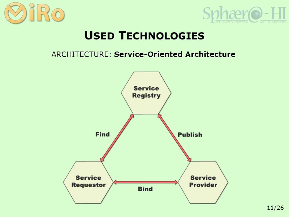 11/26 ARCHITECTURE: Service-Oriented Architecture U SED T ECHNOLOGIES