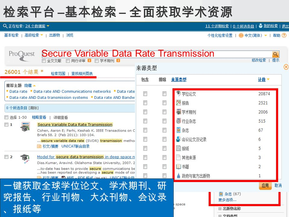– – Secure Variable Data Rate Transmission