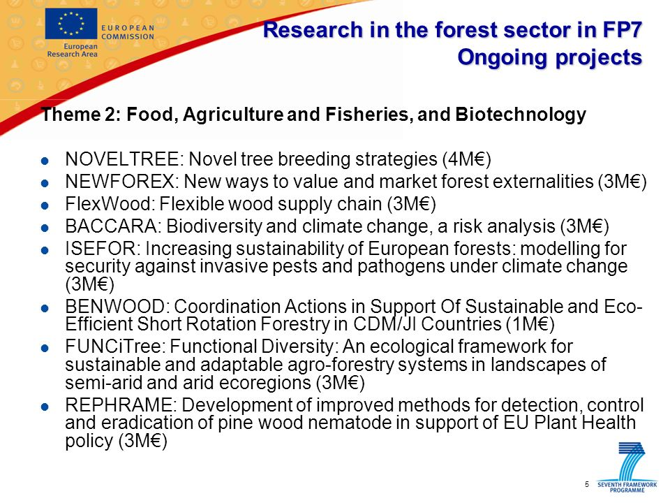 5 Research in the forest sector in FP7 Ongoing projects Theme 2: Food, Agriculture and Fisheries, and Biotechnology l NOVELTREE: Novel tree breeding strategies (4M) l NEWFOREX: New ways to value and market forest externalities (3M) l FlexWood: Flexible wood supply chain (3M) l BACCARA: Biodiversity and climate change, a risk analysis (3M) l ISEFOR: Increasing sustainability of European forests: modelling for security against invasive pests and pathogens under climate change (3M) l BENWOOD: Coordination Actions in Support Of Sustainable and Eco- Efficient Short Rotation Forestry in CDM/JI Countries (1M) l FUNCiTree: Functional Diversity: An ecological framework for sustainable and adaptable agro-forestry systems in landscapes of semi-arid and arid ecoregions (3M) l REPHRAME: Development of improved methods for detection, control and eradication of pine wood nematode in support of EU Plant Health policy (3M)