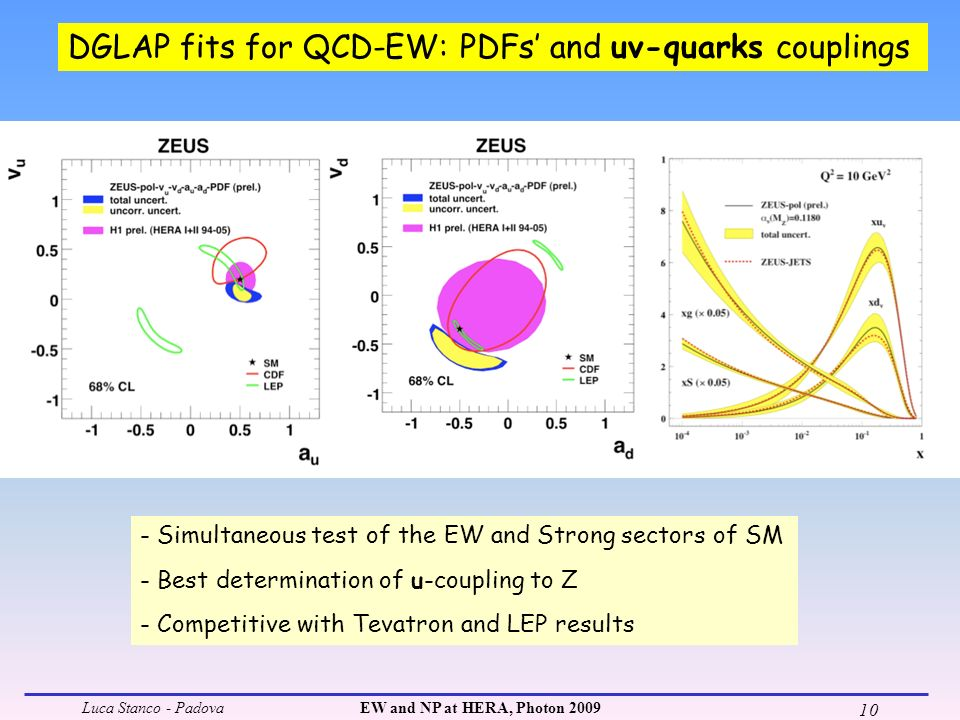 Luca Stanco - PadovaEW and NP at HERA, Photon 2009 10 DGLAP fits for QCD-EW: PDFs and uv-quarks couplings - Simultaneous test of the EW and Strong sectors of SM - Best determination of u-coupling to Z - Competitive with Tevatron and LEP results