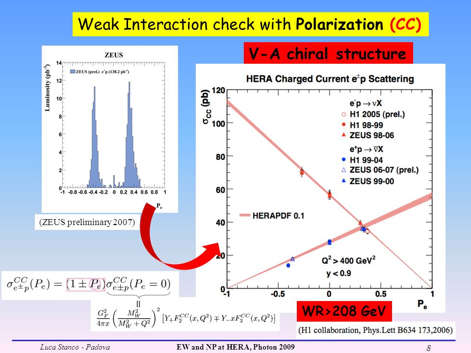 Luca Stanco - PadovaEW and NP at HERA, Photon 2009 8 Weak Interaction check with Polarization (CC) V-A chiral structure (ZEUS preliminary 2007) WR>208 GeV