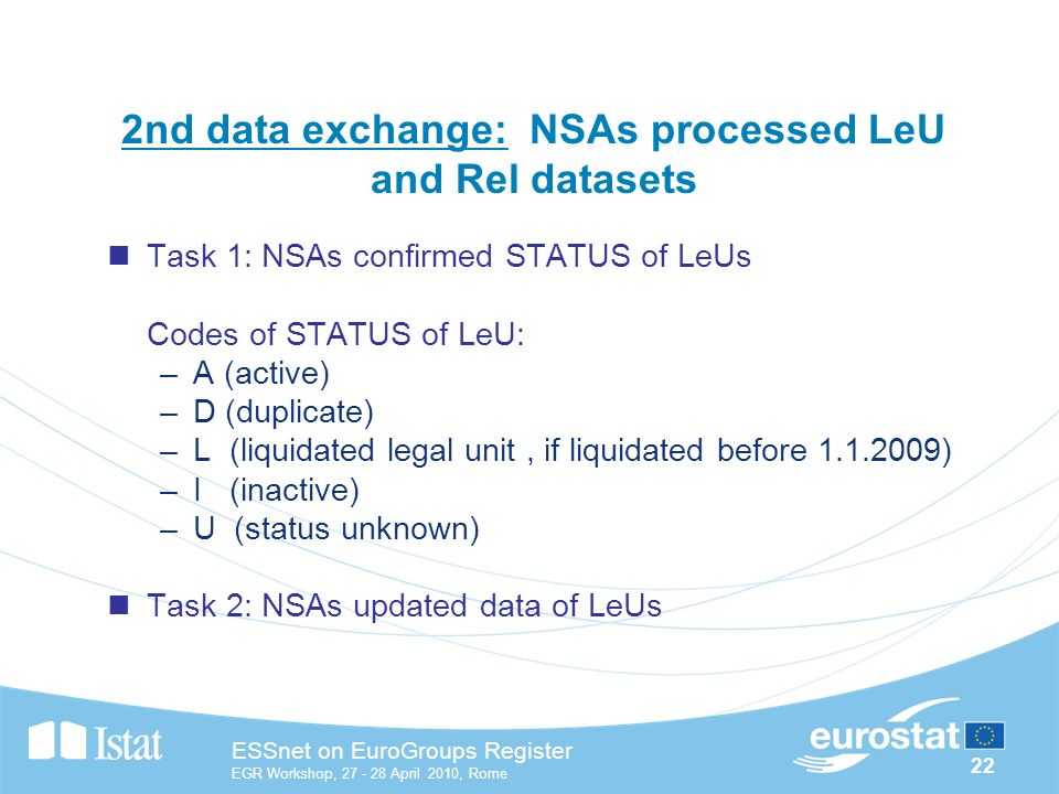 22 ESSnet on EuroGroups Register EGR Workshop, April 2010, Rome 2nd data exchange: NSAs processed LeU and Rel datasets Task 1: NSAs confirmed STATUS of LeUs Codes of STATUS of LeU: –A (active) –D (duplicate) –L (liquidated legal unit, if liquidated before ) –I (inactive) –U (status unknown) Task 2: NSAs updated data of LeUs