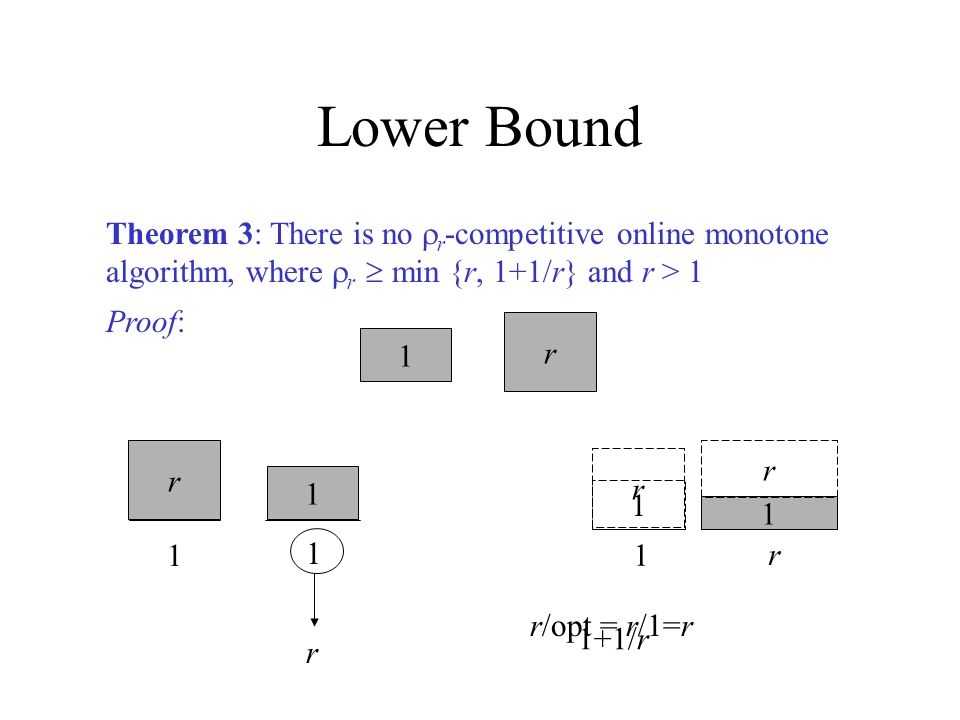Lower Bound r 1 r Theorem 3: There is no r -competitive online monotone algorithm, where r min {r, 1+1/r} and r > Proof: 1 r 1 r r/opt = r/1=r r r 1+1/r 1