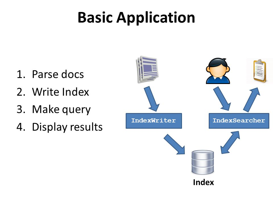 Basic Application 1.Parse docs 2.Write Index 3.Make query 4.Display results IndexWriterIndexSearcher Index