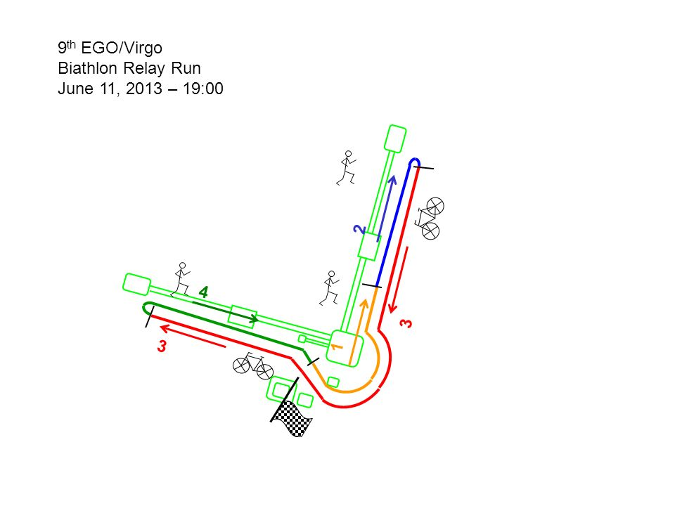 th EGO/Virgo Biathlon Relay Run June 11, 2013 – 19:00 3