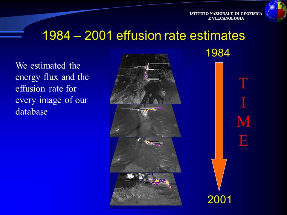 ISTITUTO NAZIONALE DI GEOFISICA E VULCANOLOGIA We estimated the energy flux and the effusion rate for every image of our database TIMETIME – 2001 effusion rate estimates