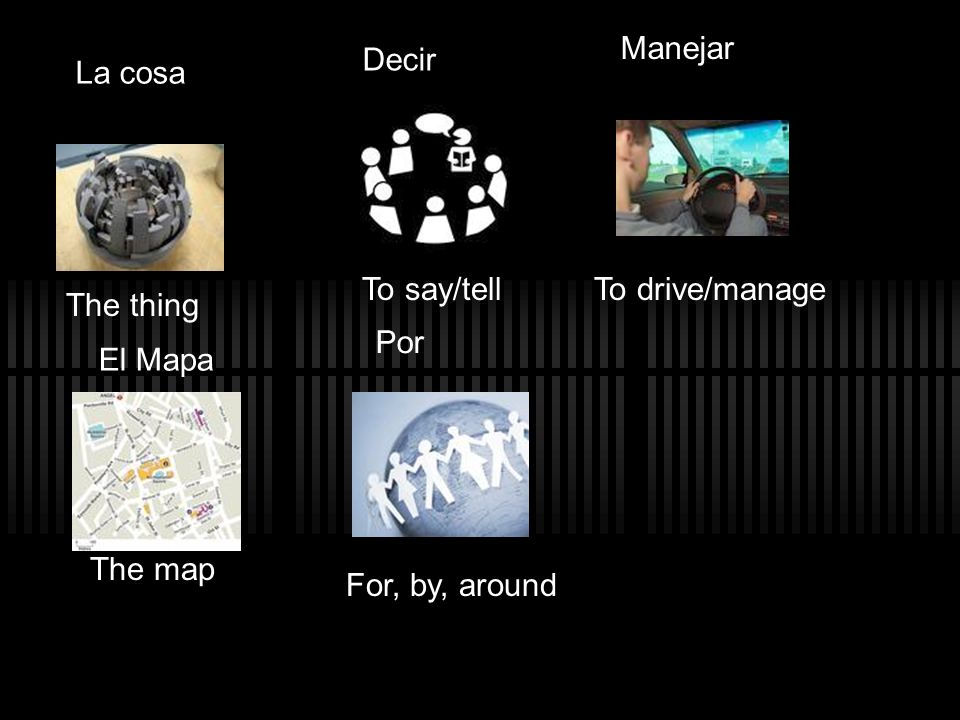 La cosa The thing Decir To say/tell Manejar To drive/manage El Mapa The map Por For, by, around