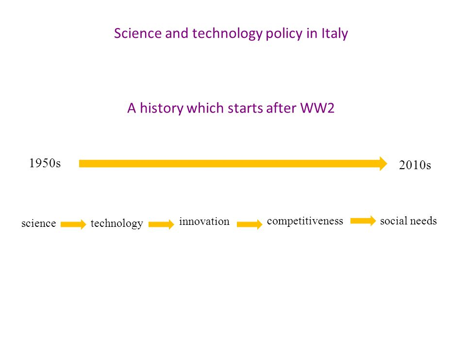 Science and technology policy in Italy A history which starts after WW2 1950s 2010s sciencetechnology innovation competitivenesssocial needs