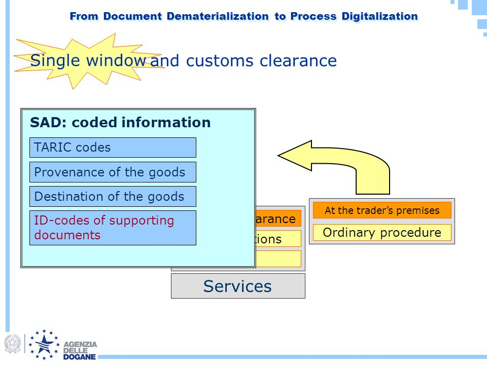 Customs clearance Authorizations … Ordinary procedure At the traders premises SAD: coded information Services ID-codes of supporting documents TARIC codes Provenance of the goods Destination of the goods Single window From Document Dematerialization to Process Digitalization and customs clearance