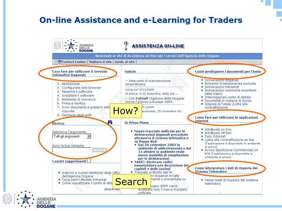 On-line Assistance and e-Learning for Traders How Search