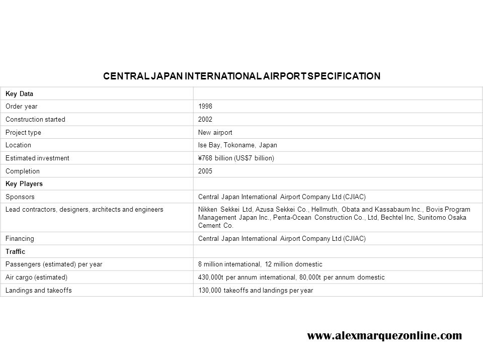 CENTRAL JAPAN INTERNATIONAL AIRPORT SPECIFICATION Key Data Order year 1998 Construction started 2002 Project type New airport Location Ise Bay, Tokoname, Japan Estimated investment ¥768 billion (US$7 billion) Completion 2005 Key Players Sponsors Central Japan International Airport Company Ltd (CJIAC) Lead contractors, designers, architects and engineers Nikken Sekkei Ltd, Azusa Sekkei Co., Hellmuth, Obata and Kassabaum Inc., Bovis Program Management Japan Inc., Penta-Ocean Construction Co., Ltd, Bechtel Inc, Sunitomo Osaka Cement Co.