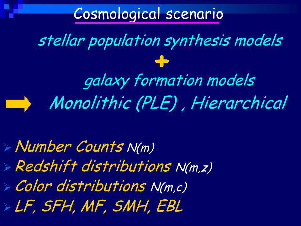 stellar population synthesis models galaxy formation models Monolithic (PLE), Hierarchical Number Counts N(m) Redshift distributions N(m,z) Color distributions N(m,c) LF, SFH, MF, SMH, EBL Cosmological scenario +