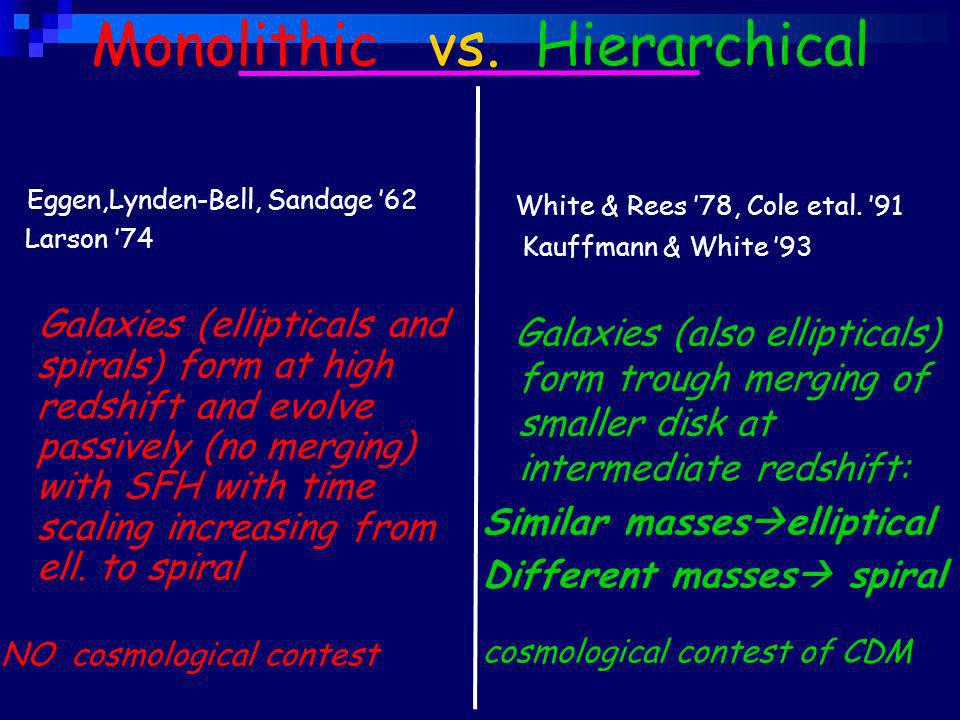 Monolithic vs. Hierarchical White & Rees 78, Cole etal.
