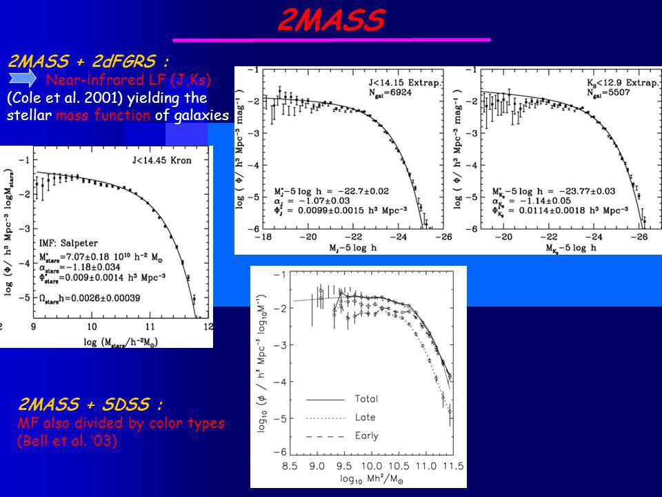 2MASS 2MASS + 2dFGRS : Near-infrared LF (J,Ks) (Cole et al.