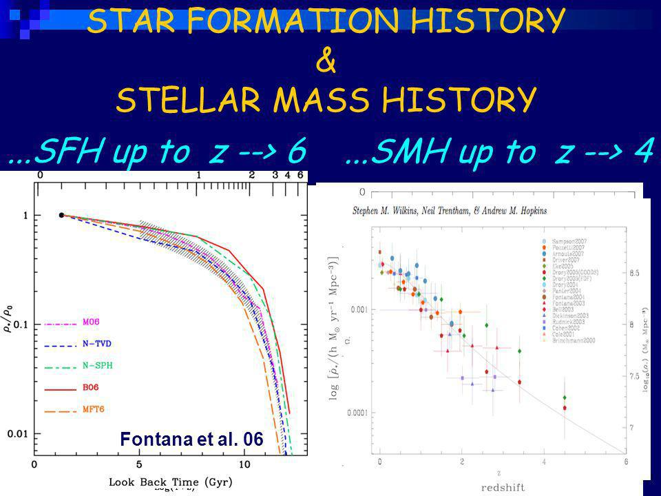 STAR FORMATION HISTORY & STELLAR MASS HISTORY...SFH up to z --> 6 (Hopkins 2004) (Somerville et al 2001)...SMH up to z --> 4 Fontana et al.