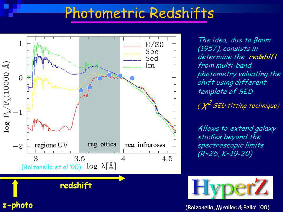 Photometric Redshifts The idea, due to Baum (1957), consists in determine the redshift from multi-band photometry valuating the shift using different template of SED ( χ 2 SED fitting technique) Allows to extend galaxy studies beyond the spectroscopic limits (R~25, K~19-20) redshift z-photo (Bolzonella et al 00) (Bolzonella, Miralles & Pello 00)