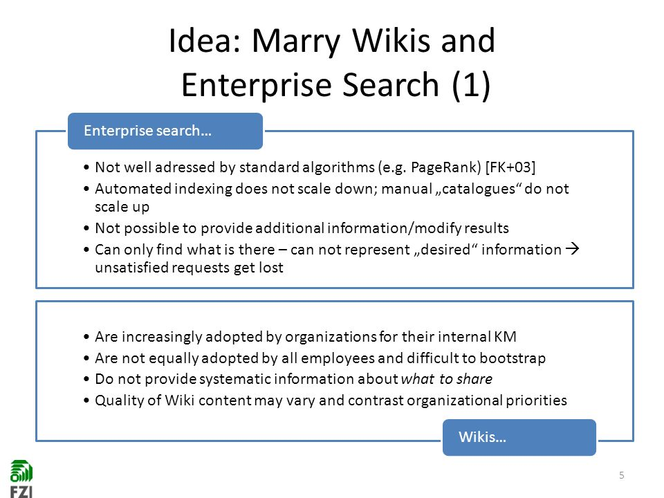 Idea: Marry Wikis and Enterprise Search (1) 5 Not well adressed by standard algorithms (e.g.