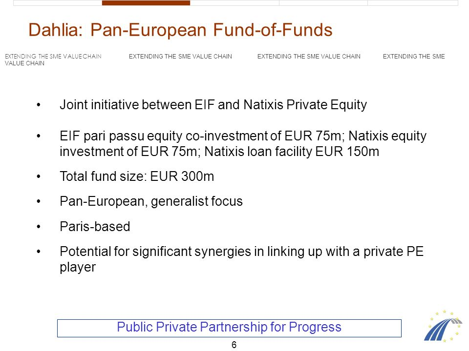 5 EXTENDING THE SME VALUE CHAIN EXTENDING THE SME VALUE CHAIN Primary Fund-of-Funds investor As Primary FoFs investor: Active role in backing up emerging teams This allows us to be repeat and cornerstone investor in top quartile funds in Europe Long-term relationship with best GPs in Europe x Through an investment in New Tech Venture Capital Fund, managed by Luxembourg- based Mangrove Capital Partners