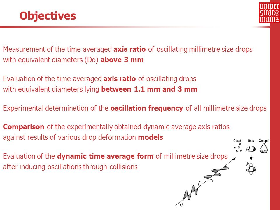 Objectives Measurement of the time averaged axis ratio of oscillating millimetre size drops with equivalent diameters (Do) above 3 mm Evaluation of the time averaged axis ratio of oscillating drops with equivalent diameters lying between 1.1 mm and 3 mm Experimental determination of the oscillation frequency of all millimetre size drops Comparison of the experimentally obtained dynamic average axis ratios against results of various drop deformation models Evaluation of the dynamic time average form of millimetre size drops after inducing oscillations through collisions