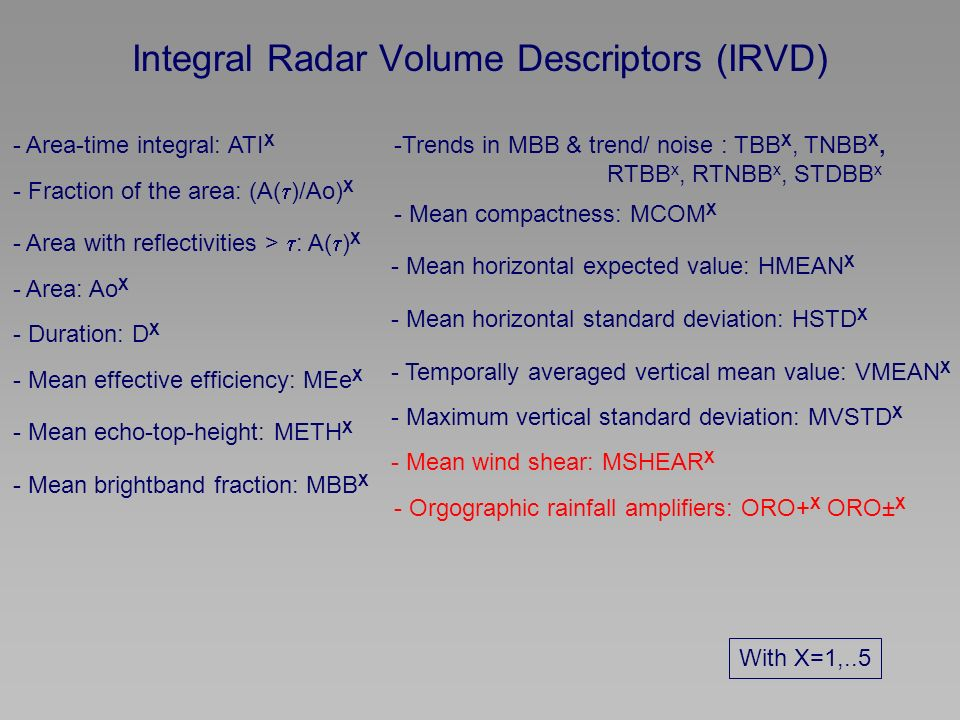 Integral Radar Volume Descriptors (IRVD) - Orgographic rainfall amplifiers: ORO+ X ORO± X - Mean wind shear: MSHEAR X - Duration: D X - Area-time integral: ATI X - Area with reflectivities > : A( ) X - Area: Ao X - Fraction of the area: (A( )/Ao) X - Mean horizontal expected value: HMEAN X - Mean brightband fraction: MBB X - Mean effective efficiency: MEe X - Mean echo-top-height: METH X - Maximum vertical standard deviation: MVSTD X - Temporally averaged vertical mean value: VMEAN X -Trends in MBB & trend/ noise : TBB X, TNBB X, RTBB x, RTNBB x, STDBB x - Mean compactness: MCOM X - Mean horizontal standard deviation: HSTD X With X=1,..5