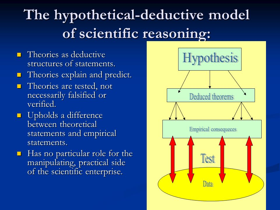The hypothetical-deductive model of scientific reasoning: Theories as deductive structures of statements.