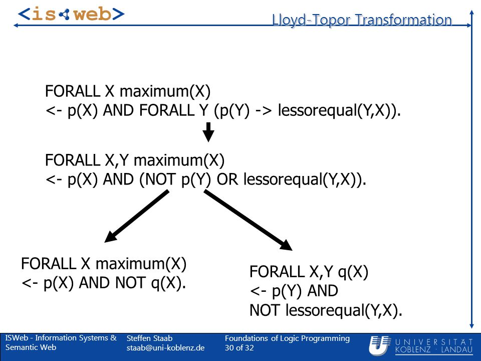 ISWeb - Information Systems & Semantic Web Steffen Staab Foundations of Logic Programming 30 of 32 Lloyd-Topor Transformation FORALL X maximum(X) lessorequal(Y,X)).