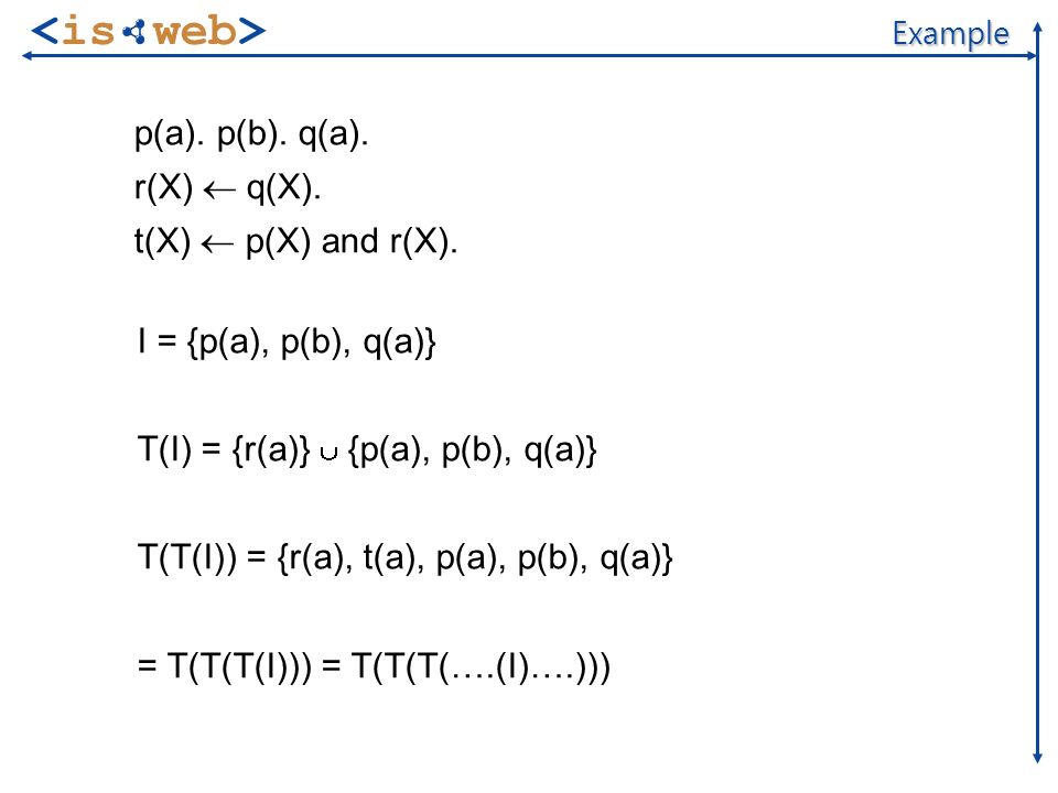 of 20 Example p(a). p(b). q(a). r(X) q(X). t(X) p(X) and r(X).