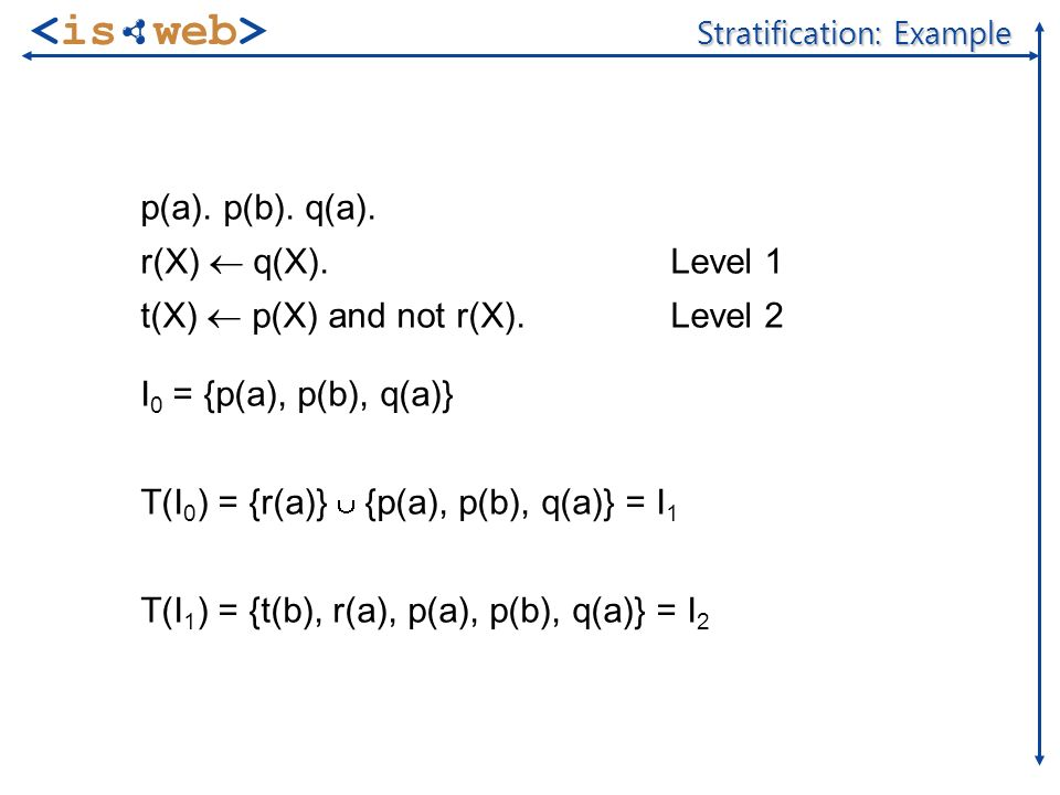 of 20 Stratification: Example p(a). p(b). q(a).