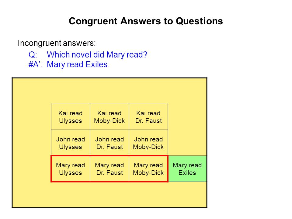 Congruent Answers to Questions Incongruent answers: Q: Which novel did Mary read.