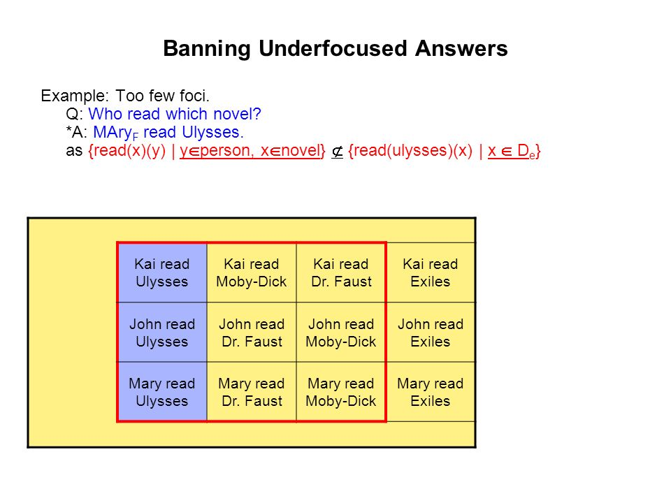 Banning Underfocused Answers Example: Too few foci.