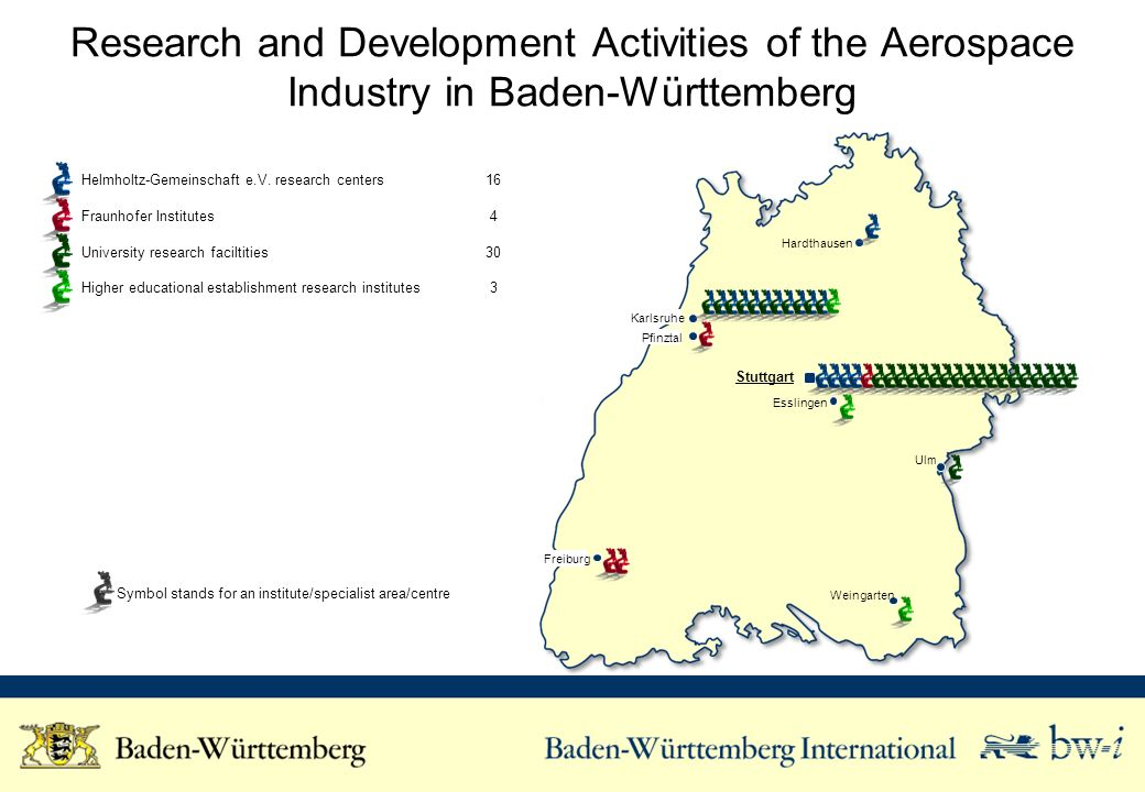 Research and Development Activities of the Aerospace Industry in Baden-Württemberg Helmholtz-Gemeinschaft e.V.