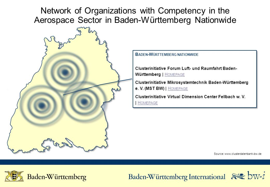 Network of Organizations with Competency in the Aerospace Sector in Baden-Württemberg Nationwide Source:   B ADEN -W ÜRTTEMBERG NATIONWIDE Clusterinitiative Forum Luft- und Raumfahrt Baden- Württemberg | H OMEPAGEH OMEPAGE Clusterinitiative Mikrosystemtechnik Baden-Württemberg e.