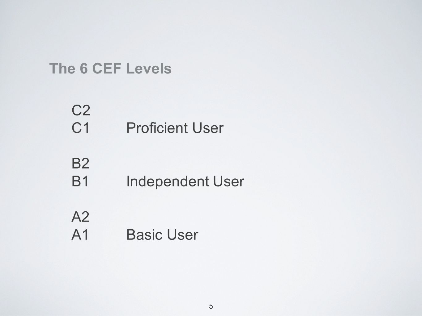 5 The 6 CEF Levels C2 C1Proficient User B2 B1Independent User A2 A1Basic User