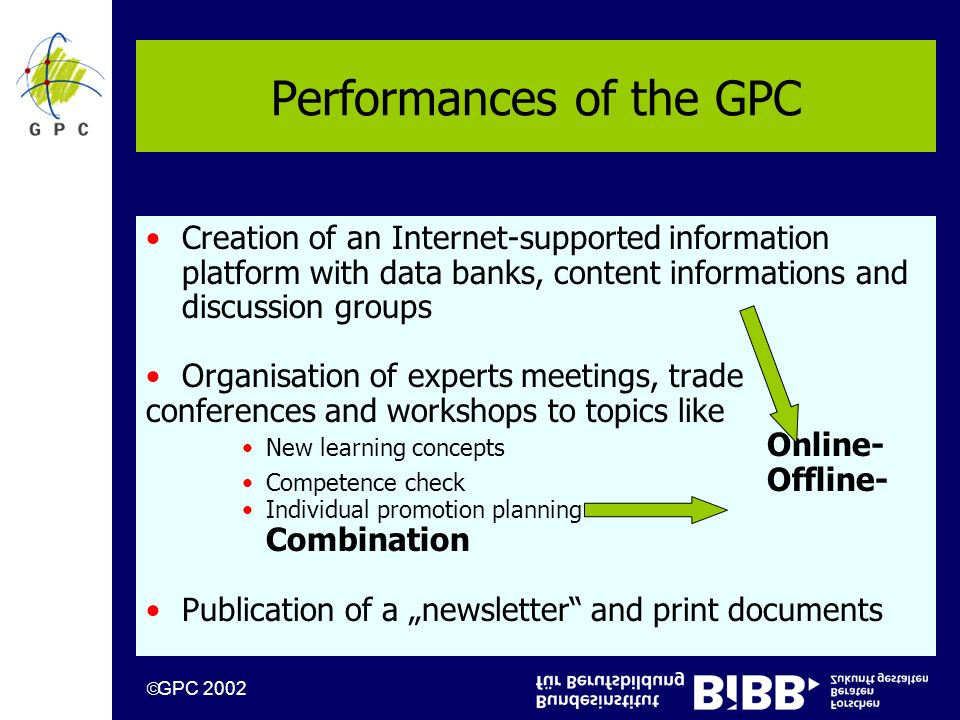 GPC 2002 Performances of the GPC Creation of an Internet-supported information platform with data banks, content informations and discussion groups Organisation of experts meetings, trade conferences and workshops to topics like New learning concepts Online- Competence check Offline- Individual promotion planning Combination Publication of a newsletter and print documents