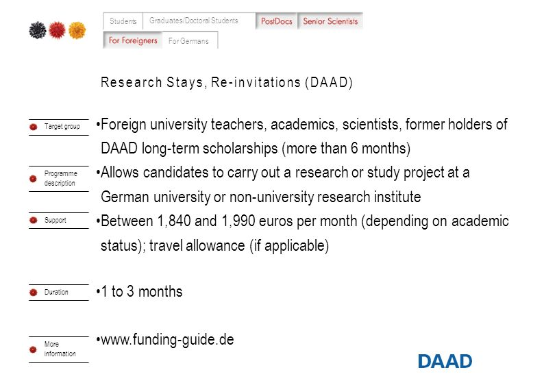 Students Research Stays, Re-invitations (DAAD) Graduates/Doctoral Students For Germans Foreign university teachers, academics, scientists, former holders of DAAD long-term scholarships (more than 6 months) Allows candidates to carry out a research or study project at a German university or non-university research institute Between 1,840 and 1,990 euros per month (depending on academic status); travel allowance (if applicable) 1 to 3 months www.funding-guide.de Target group Programme description Support Duration More information