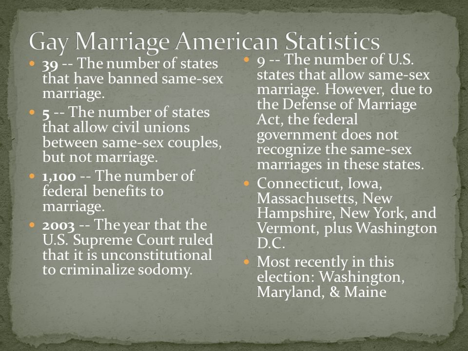 39 -- The number of states that have banned same-sex marriage.