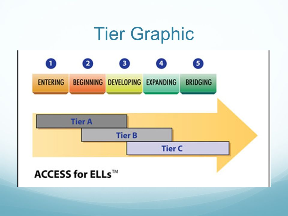 Tier Graphic