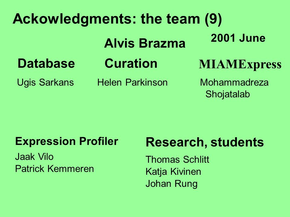 Ackowledgments: the team (9) Alvis Brazma DatabaseCuration MIAMExpress Ugis SarkansHelen ParkinsonMohammadreza Shojatalab Expression Profiler Jaak Vilo Research, students Thomas Schlitt Katja Kivinen Johan Rung Patrick Kemmeren 2001 June