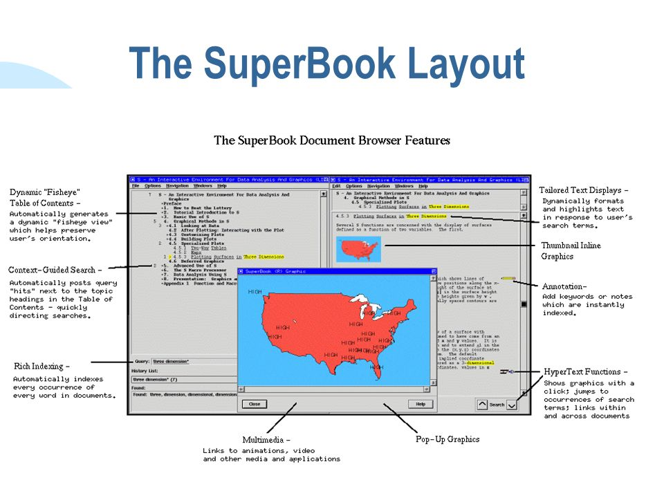 The SuperBook Layout