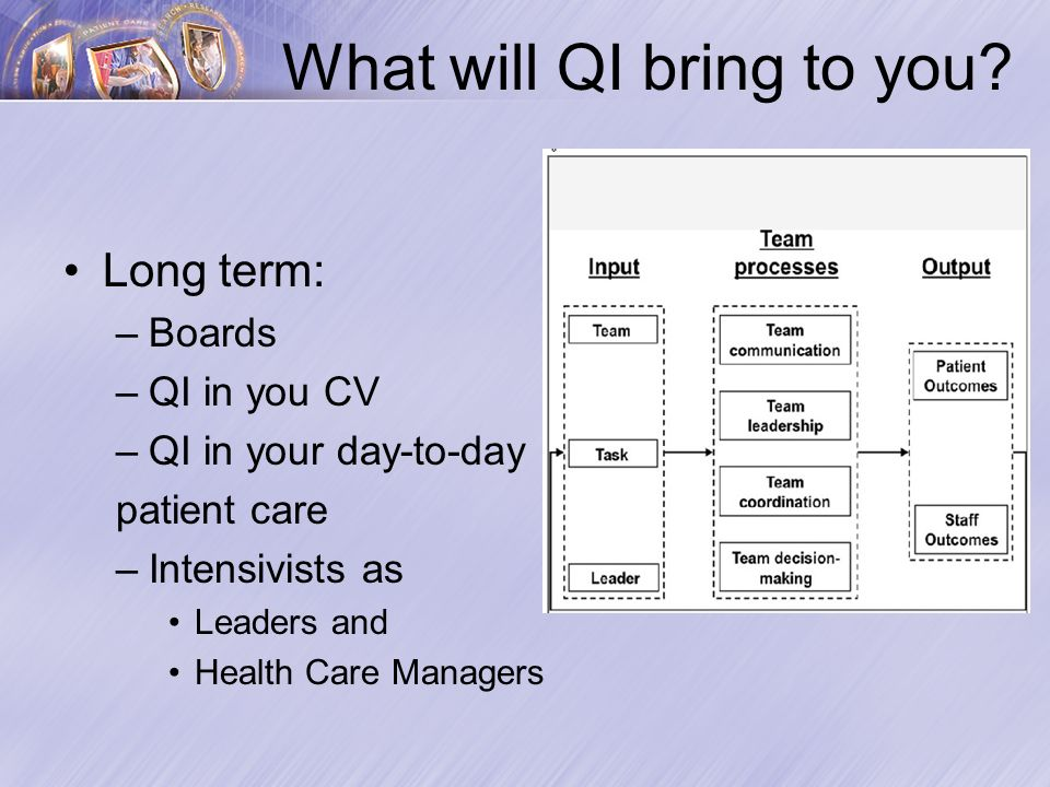 Long term: –Boards –QI in you CV –QI in your day-to-day patient care –Intensivists as Leaders and Health Care Managers What will QI bring to you