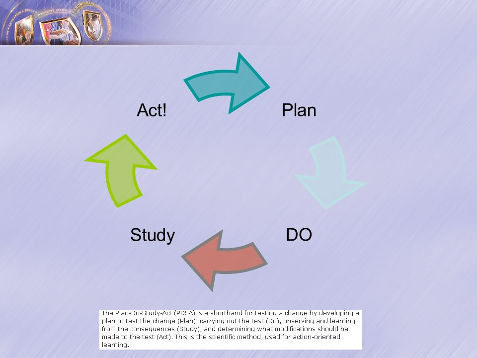 Act! Plan DO Study