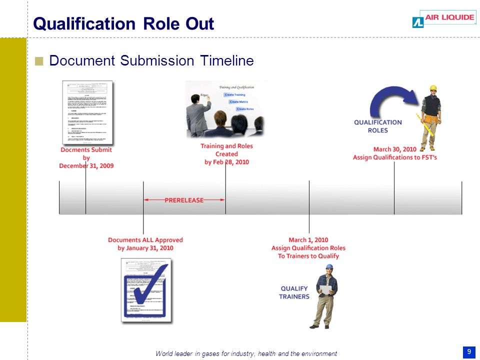 World leader in gases for industry, health and the environment 9 Qualification Role Out Document Submission Timeline