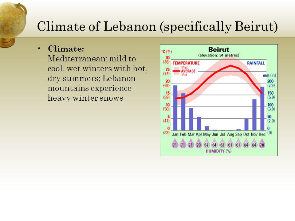 Climate of Lebanon (specifically Beirut) Climate: Mediterranean; mild to cool, wet winters with hot, dry summers; Lebanon mountains experience heavy winter snows